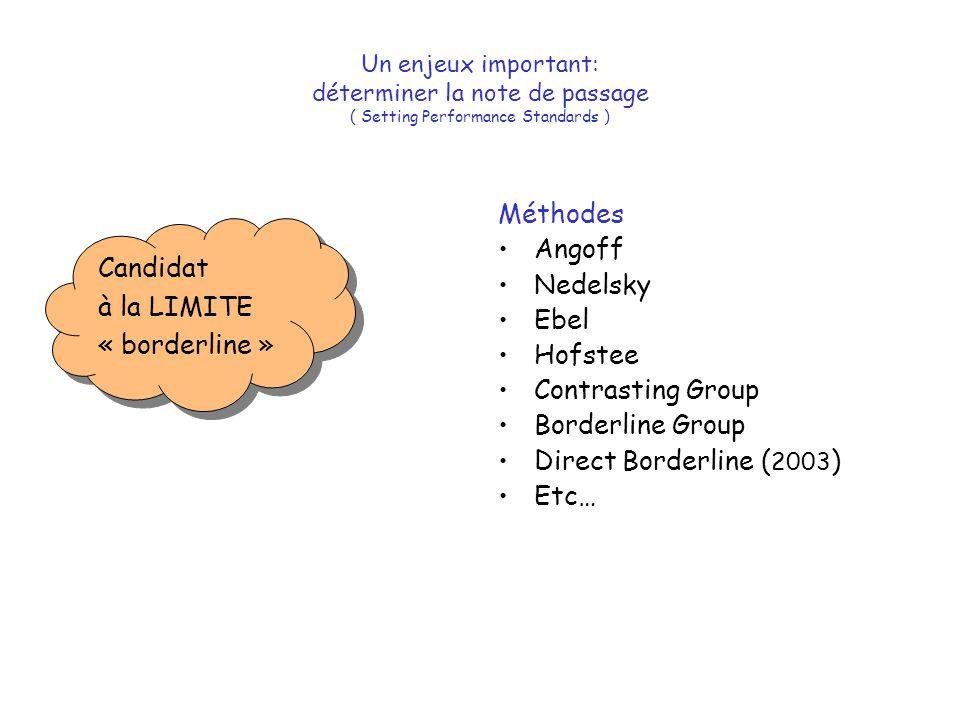 Un enjeux important: déterminer la note de passage ( Setting Performance Standards ) Méthodes •Angoff •Nedelsky •Ebel •Hofstee •Contrasting Group •Borderline Group •Direct Borderline ( 2003 ) •Etc… Candidat à la LIMITE « borderline » Candidat à la LIMITE « borderline »