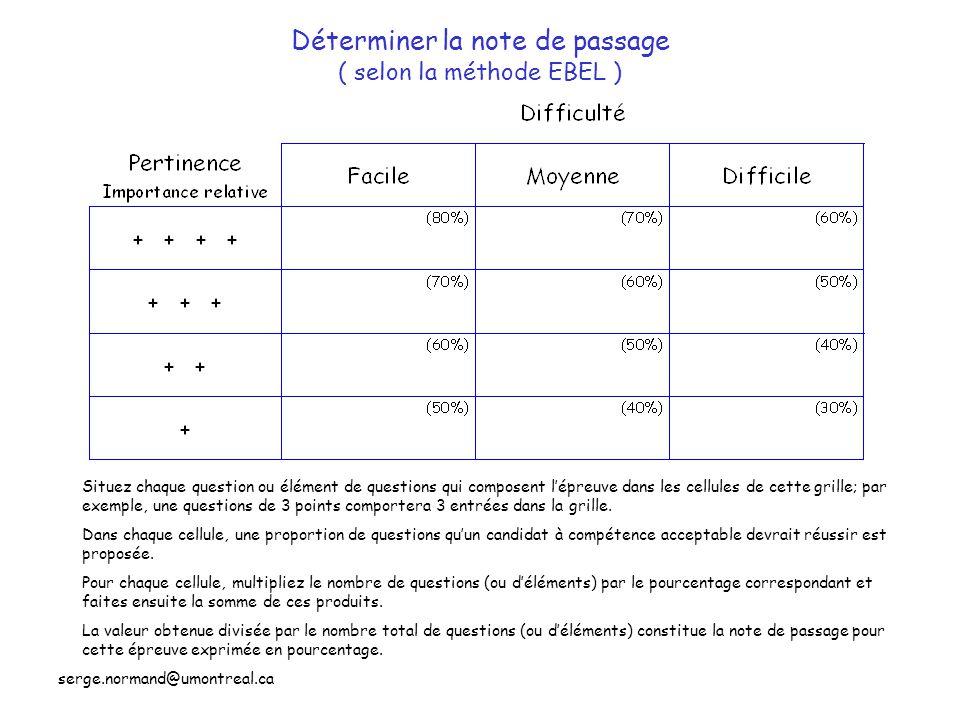 Déterminer la note de passage ( selon la méthode EBEL ) Situez chaque question ou élément de questions qui composent l'épreuve dans les cellules de cette grille; par exemple, une questions de 3 points comportera 3 entrées dans la grille.