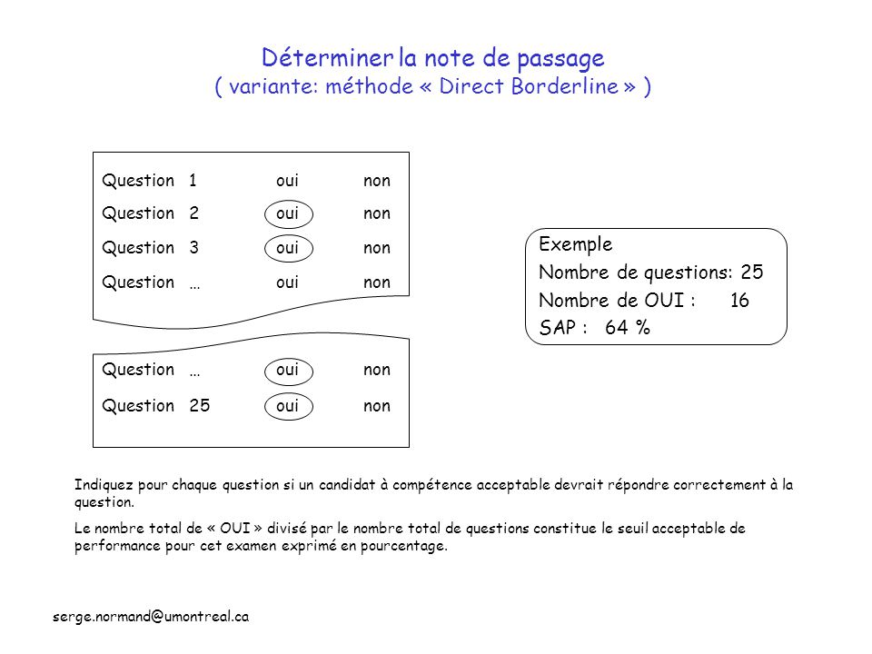 serge.normand@umontreal.ca Déterminer la note de passage ( variante: méthode « Direct Borderline » ) Indiquez pour chaque question si un candidat à co