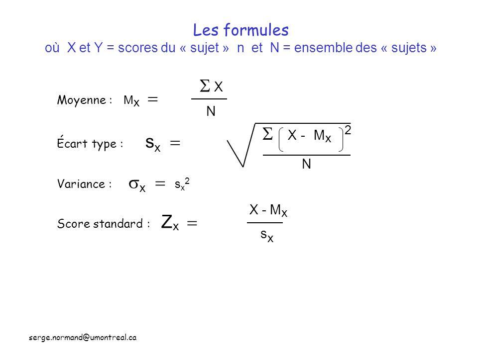 Les formules où X et Y = scores du « sujet » n et N = ensemble des « sujets » XNXN Moyenne : M x    X - M x 2 N Écart type : s x   X - M x s x Score standard : Z x  Variance :  x  s x 2 serge.normand@umontreal.ca