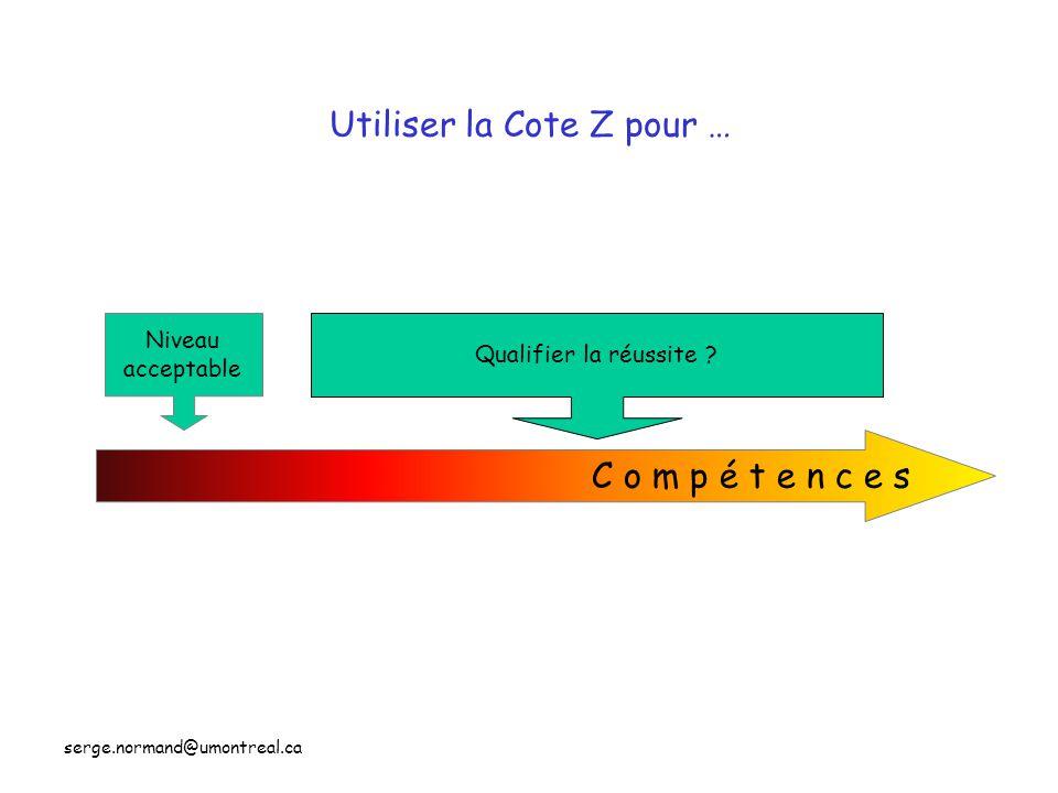 serge.normand@umontreal.ca Utiliser la Cote Z pour … C o m p é t e n c e s Niveau acceptable Qualifier la réussite ?
