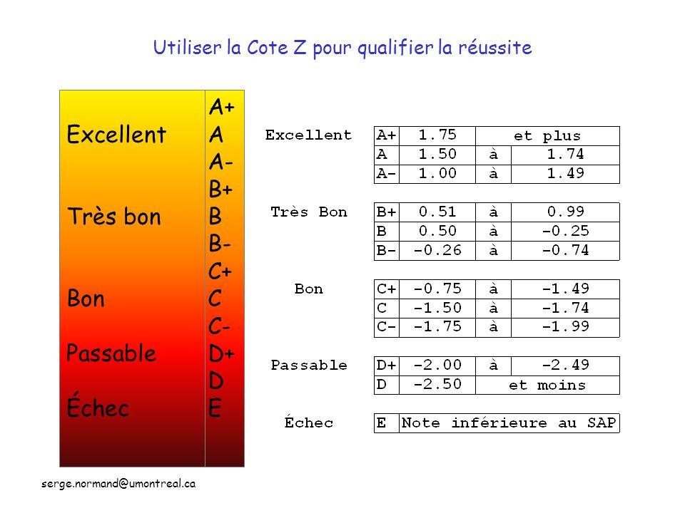 serge.normand@umontreal.ca Utiliser la Cote Z pour qualifier la réussite A+ A A- B+ B B- C+ C C- D+ D E Excellent Très bon Bon Passable Échec