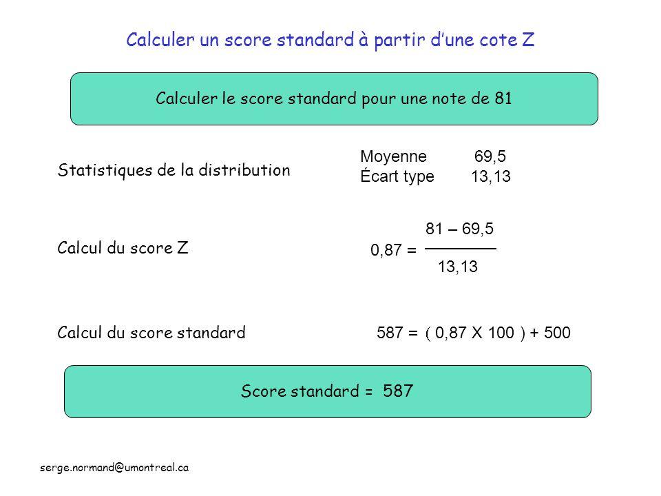 serge.normand@umontreal.ca Calculer un score standard à partir d'une cote Z  81 – 69,5 13,13 0,87  Moyenne Écart type 69,5 13,13 Calculer le score standard pour une note de 81 Statistiques de la distribution Calcul du score Z Calcul du score standard 587  0,87 X 100 ) + 500 Score standard = 587