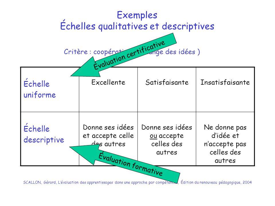 SCALLON, Gérard, L'évaluation des apprentissages dans une approche par compétences, Édition du renouveau pédagogique, 2004 Critère : coopération ( éch