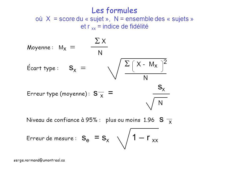 Les formules où X = score du « sujet », N = ensemble des « sujets » et r xx = indice de fidélité XNXN Moyenne : M x    X - M x 2 N Écart type : s x  sxNsxN Erreur type (moyenne) : s x = Niveau de confiance à 95% : plus ou moins 1.96 s x Erreur de mesure : s e = s x 1 – r xx serge.normand@umontreal.ca