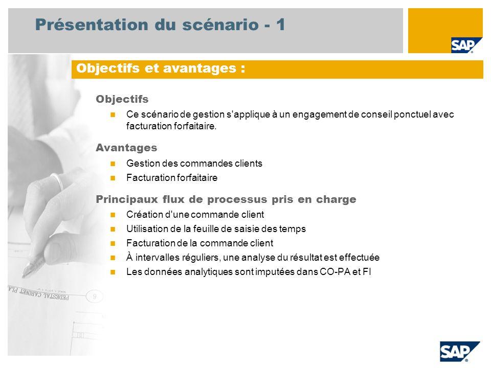 Présentation du scénario - 1 Objectifs  Ce scénario de gestion s'applique à un engagement de conseil ponctuel avec facturation forfaitaire. Avantages