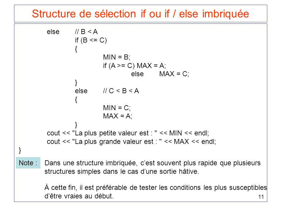 11 Structure de sélection if ou if / else imbriquée else// B < A if (B <= C) { MIN = B; if (A >= C) MAX = A; elseMAX = C; } else// C < B < A { MIN = C; MAX = A; } cout << La plus petite valeur est : << MIN << endl; cout << La plus grande valeur est : << MAX << endl; } Note :Dans une structure imbriquée, c'est souvent plus rapide que plusieurs structures simples dans le cas d'une sortie hâtive.