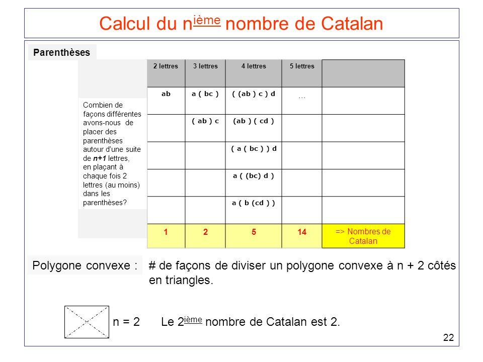 22 Calcul du n ième nombre de Catalan Parenthèses Combien de façons différentes avons-nous de placer des parenthèses autour d une suite de n+1 lettres, en plaçant à chaque fois 2 lettres (au moins) dans les parenthèses.