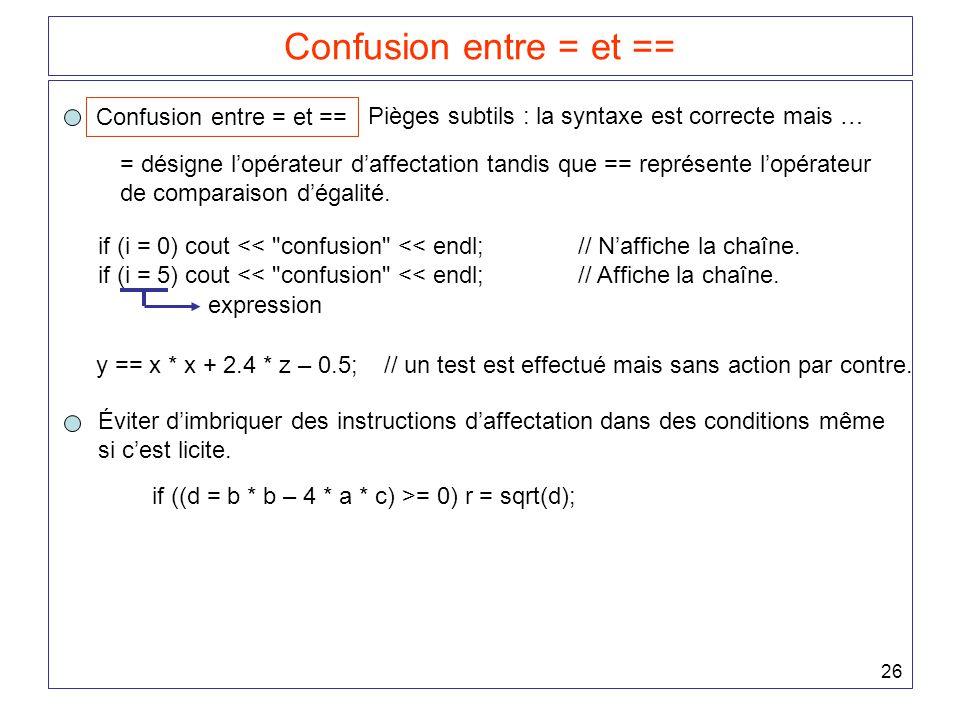 26 Confusion entre = et == = désigne l'opérateur d'affectation tandis que == représente l'opérateur de comparaison d'égalité. if (i = 0) cout <<