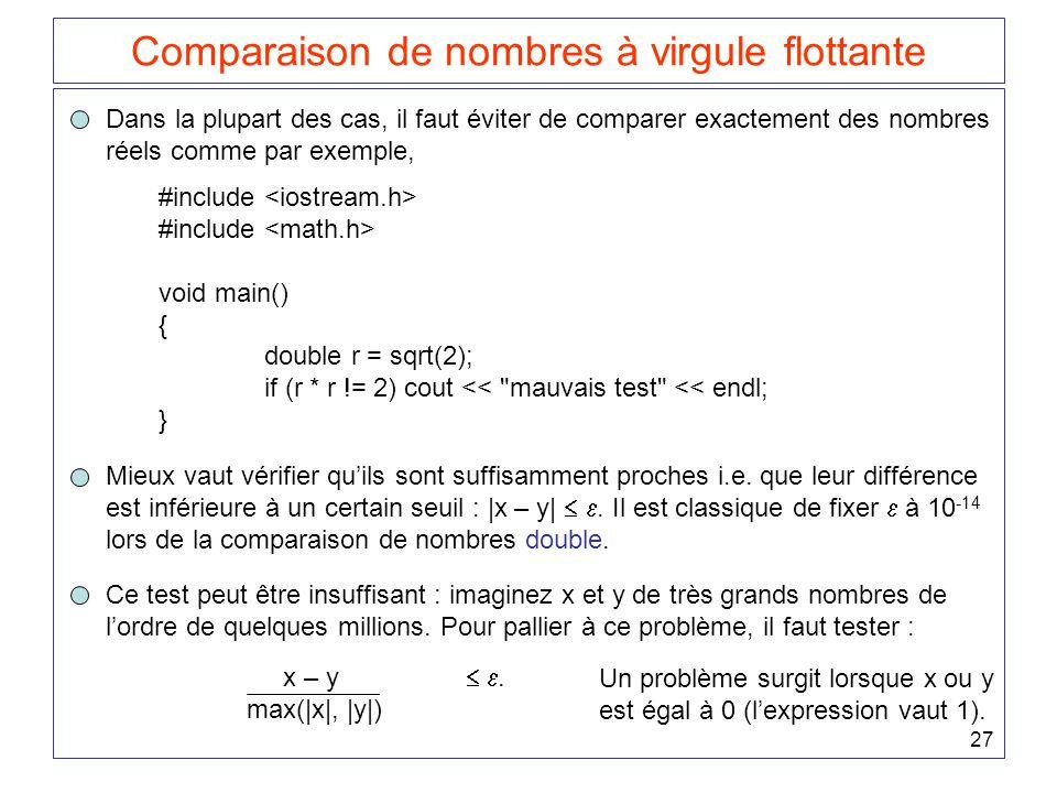 27 Comparaison de nombres à virgule flottante Dans la plupart des cas, il faut éviter de comparer exactement des nombres réels comme par exemple, #include void main() { double r = sqrt(2); if (r * r != 2) cout << mauvais test << endl; } Mieux vaut vérifier qu'ils sont suffisamment proches i.e.