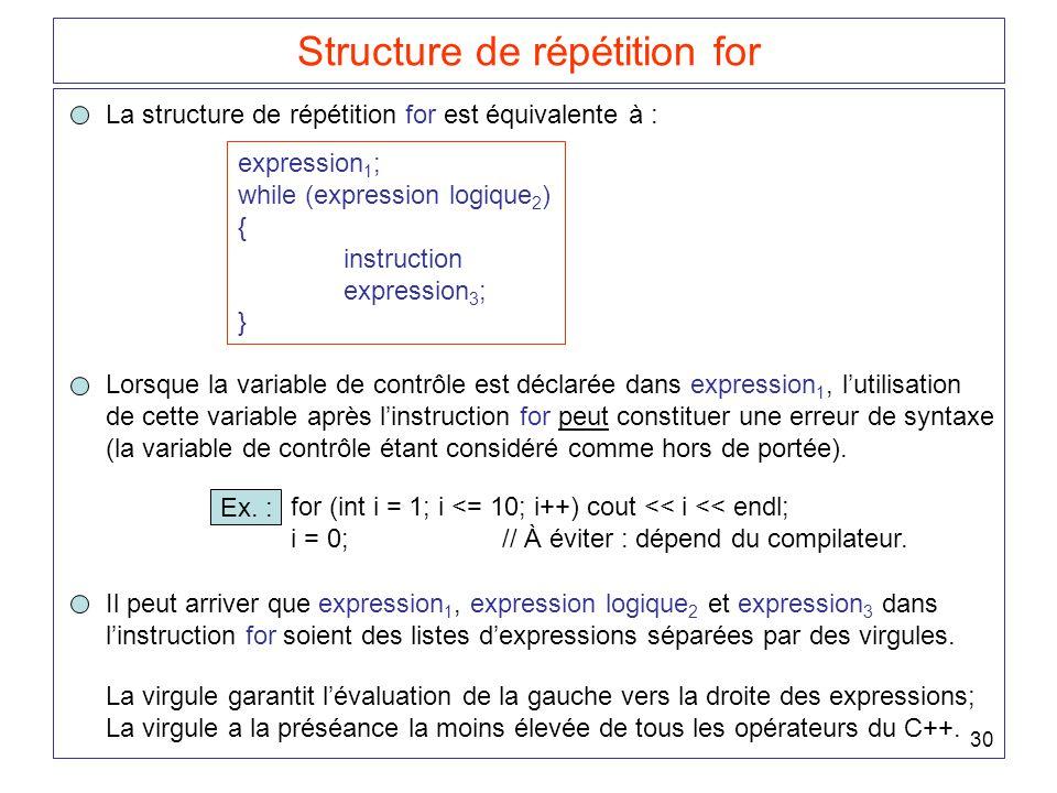 30 Structure de répétition for La structure de répétition for est équivalente à : expression 1 ; while (expression logique 2 ) { instruction expressio