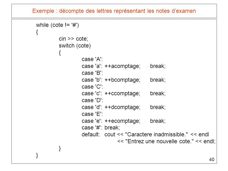 40 Exemple : décompte des lettres représentant les notes d'examen while (cote != # ) { cin >> cote; switch (cote) { case A : case a :++acomptage;break; case B : case b :++bcomptage;break; case C : case c :++ccomptage;break; case D : case d :++dcomptage;break; case E : case e :++ecomptage;break; case # :break; default:cout << Caractere inadmissible. << endl << Entrez une nouvelle cote. << endl; }