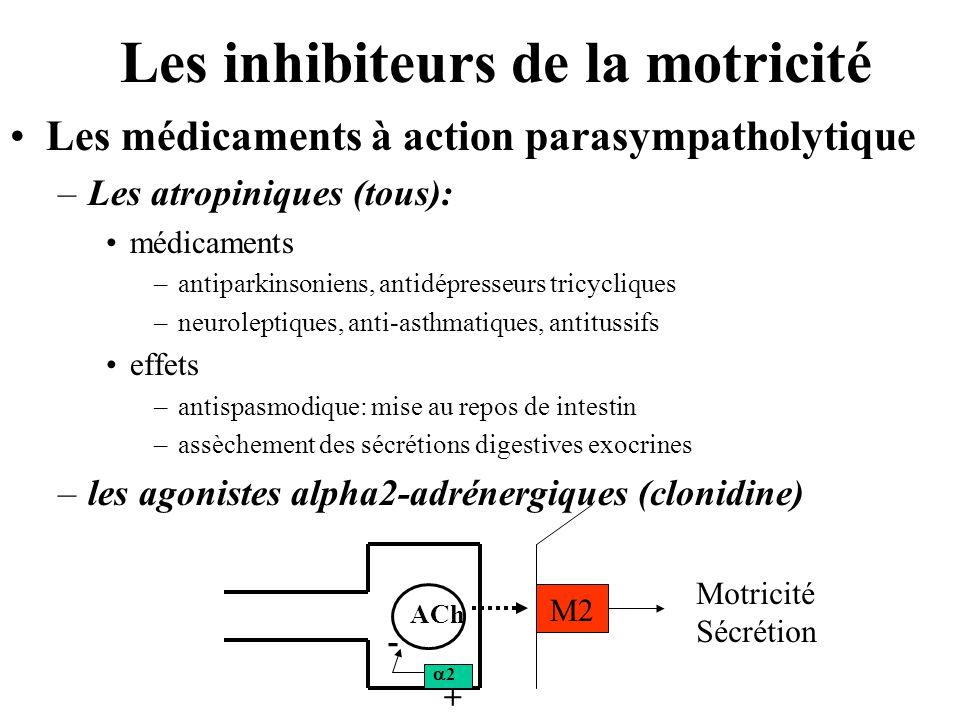Les inhibiteurs de la motricité •Les médicaments à action parasympatholytique –Les atropiniques (tous): •médicaments –antiparkinsoniens, antidépresseurs tricycliques –neuroleptiques, anti-asthmatiques, antitussifs •effets –antispasmodique: mise au repos de intestin –assèchement des sécrétions digestives exocrines –les agonistes alpha2-adrénergiques (clonidine)  ACh - + 22 Motricité Sécrétion