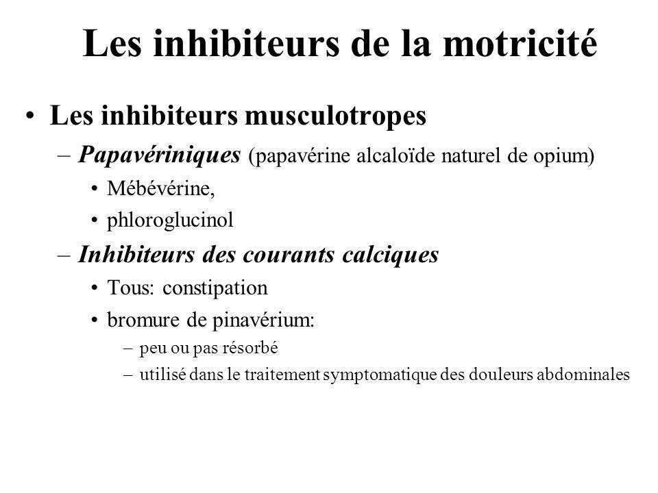 Les inhibiteurs de la motricité •Les inhibiteurs musculotropes –Papavériniques (papavérine alcaloïde naturel de opium) •Mébévérine, •phloroglucinol –Inhibiteurs des courants calciques •Tous: constipation •bromure de pinavérium: –peu ou pas résorbé –utilisé dans le traitement symptomatique des douleurs abdominales