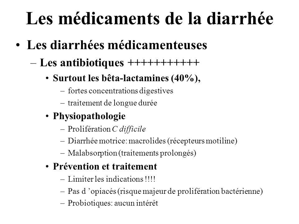 Les médicaments de la diarrhée •Les diarrhées médicamenteuses –Les antibiotiques +++++++++++ •Surtout les bêta-lactamines (40%), –fortes concentrations digestives –traitement de longue durée •Physiopathologie –Prolifération C difficile –Diarrhée motrice: macrolides (récepteurs motiline) –Malabsorption (traitements prolongés) •Prévention et traitement –Limiter les indications !!!.