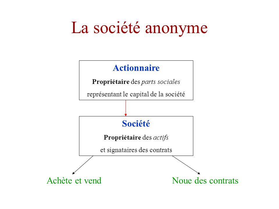 La société anonyme Une société anonyme a deux caractéristiques essentielles : - Elle est à responsabilité limitée : le propriétaire de parts sociales n a pas de responsabilité au delà du montant apporté.