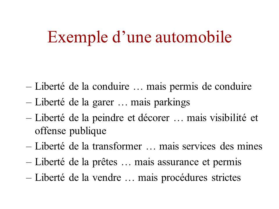 La notion de droit de contrôle résiduel •Une personne qui est propriétaire d un actif a certains droits et obligations concernant son usage.