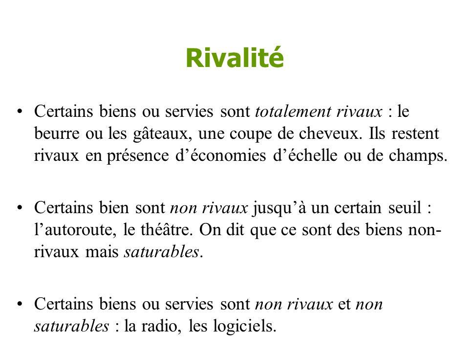 Rivalité (Rivalry) •La notion de rivalité concerne l'effet sur les coûts et sur la valeur d'une multiplication du nombre des usagers.