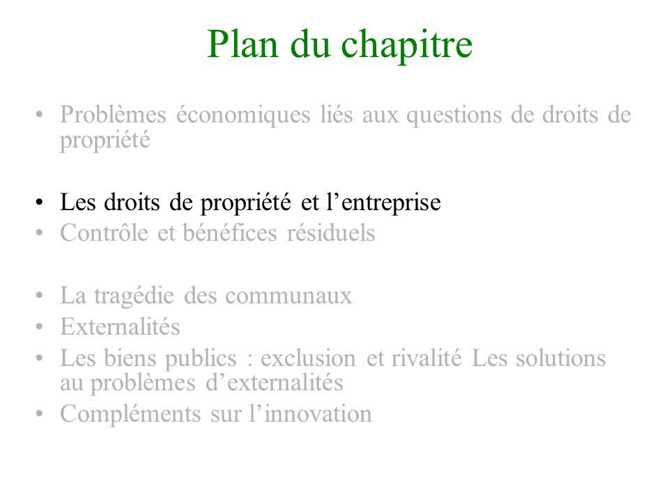 Droits de propriété et économie : Protection – Affectation – Cessibilité - –Sont-ils cessibles .