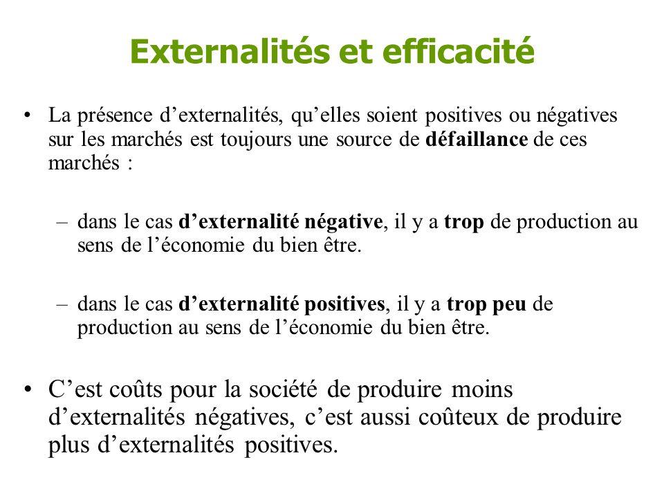 Externalités et efficacité •Pourquoi n'y a-t-il pas d'externalités dans la concurrence pure et parfaite de Walras .