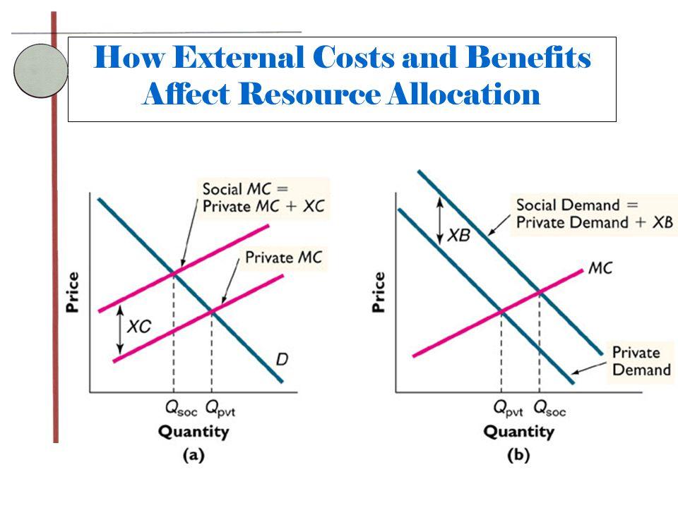 Externalités et efficacité •La présence d'externalités, qu'elles soient positives ou négatives sur les marchés est toujours une source de défaillance de ces marchés : –dans le cas d'externalité négative, il y a trop de production au sens de l'économie du bien être.