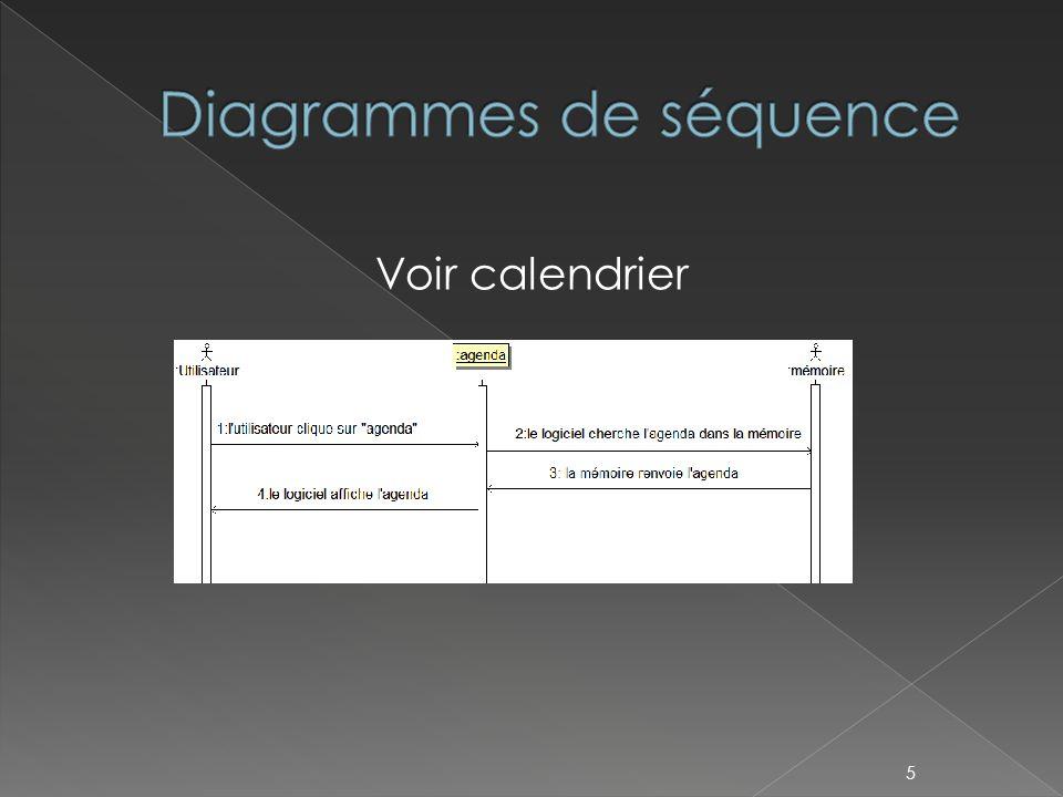 Afficher les évènements d'une date 6