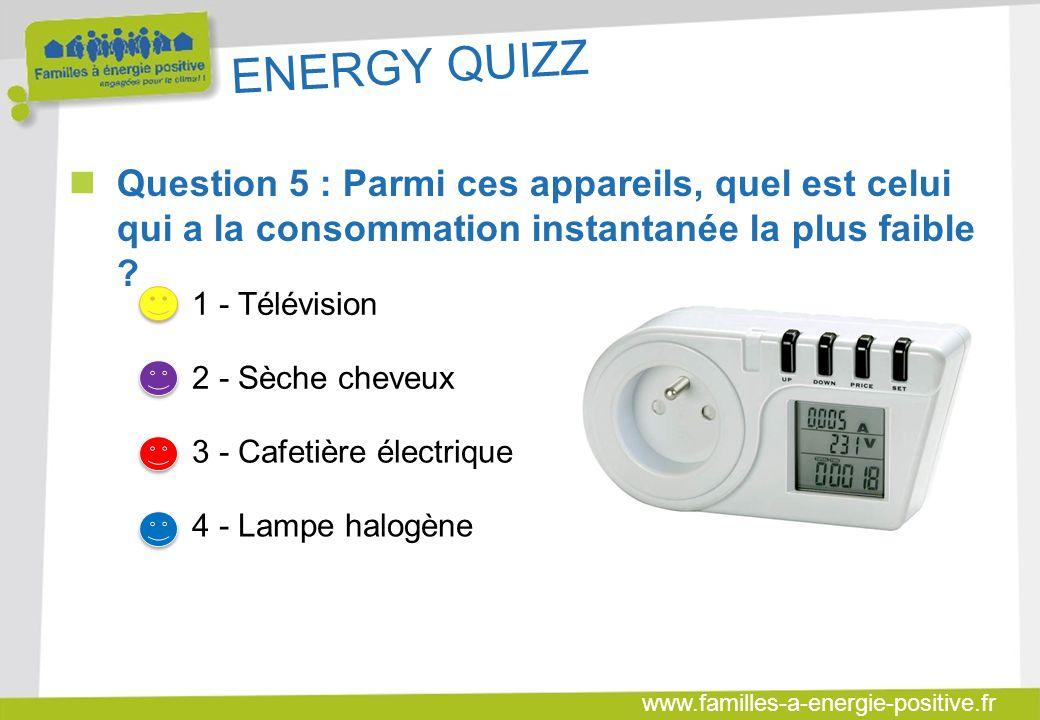 www.familles-a-energie-positive.fr ENERGY QUIZZ  Question 5 : Parmi ces appareils, quel est celui qui a la consommation instantanée la plus faible .
