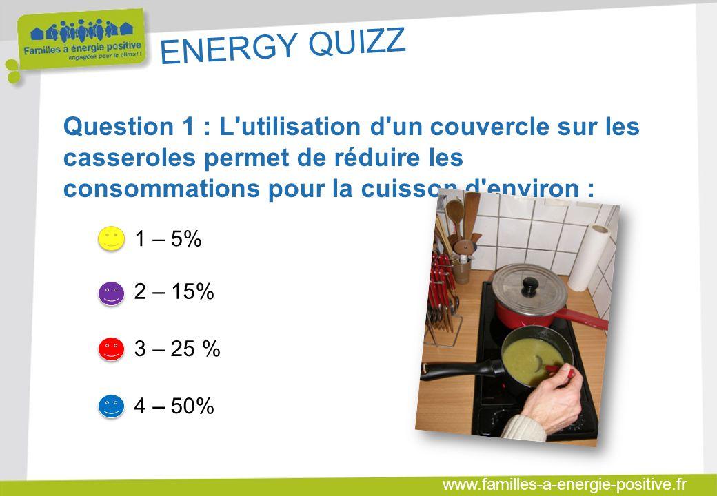 www.familles-a-energie-positive.fr ENERGY QUIZZ  Question 11 : Quel est le prix moyen pour 1 kWh d'électricité en tarif de base (abonnement compris).