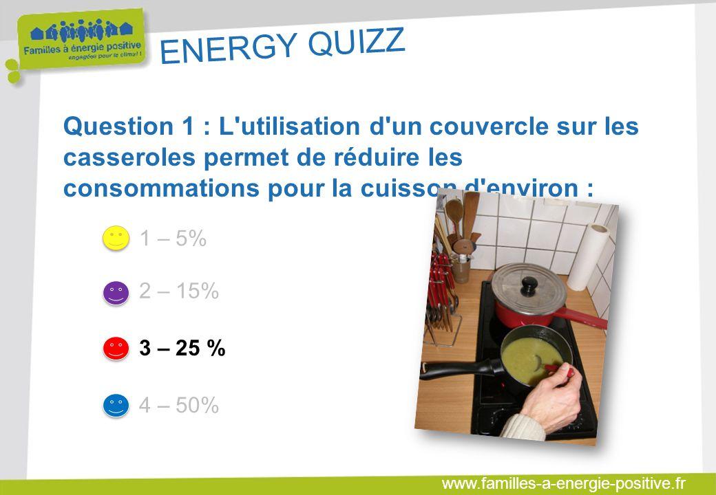 www.familles-a-energie-positive.fr ENERGY QUIZZ  Question 12 : Pourquoi participez-vous au défi .