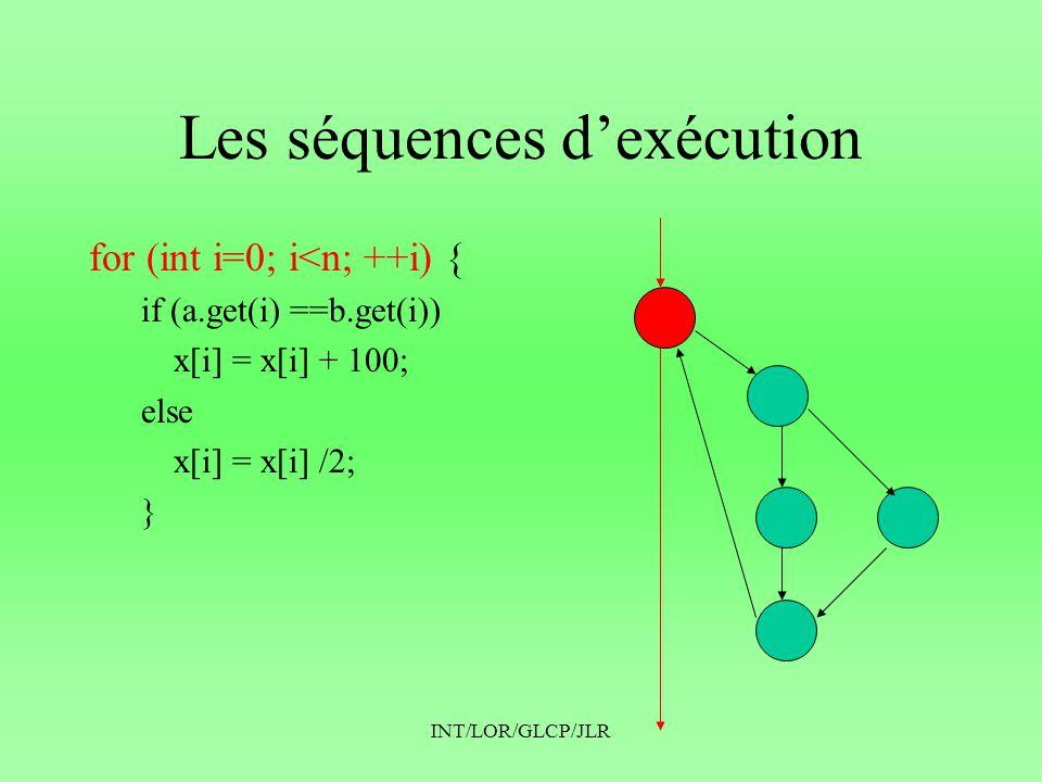 INT/LOR/GLCP/JLR Les séquences d'exécution for (int i=0; i<n; ++i) { if (a.get(i) ==b.get(i)) x[i] = x[i] + 100; else x[i] = x[i] /2; }