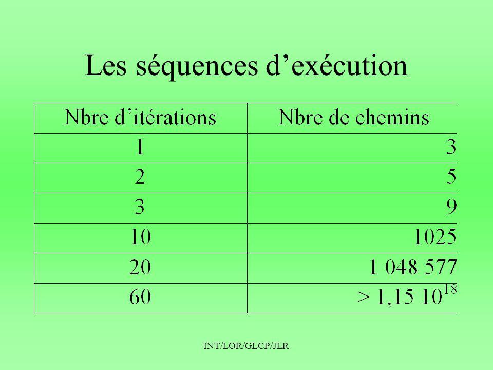 INT/LOR/GLCP/JLR Les séquences d'exécution