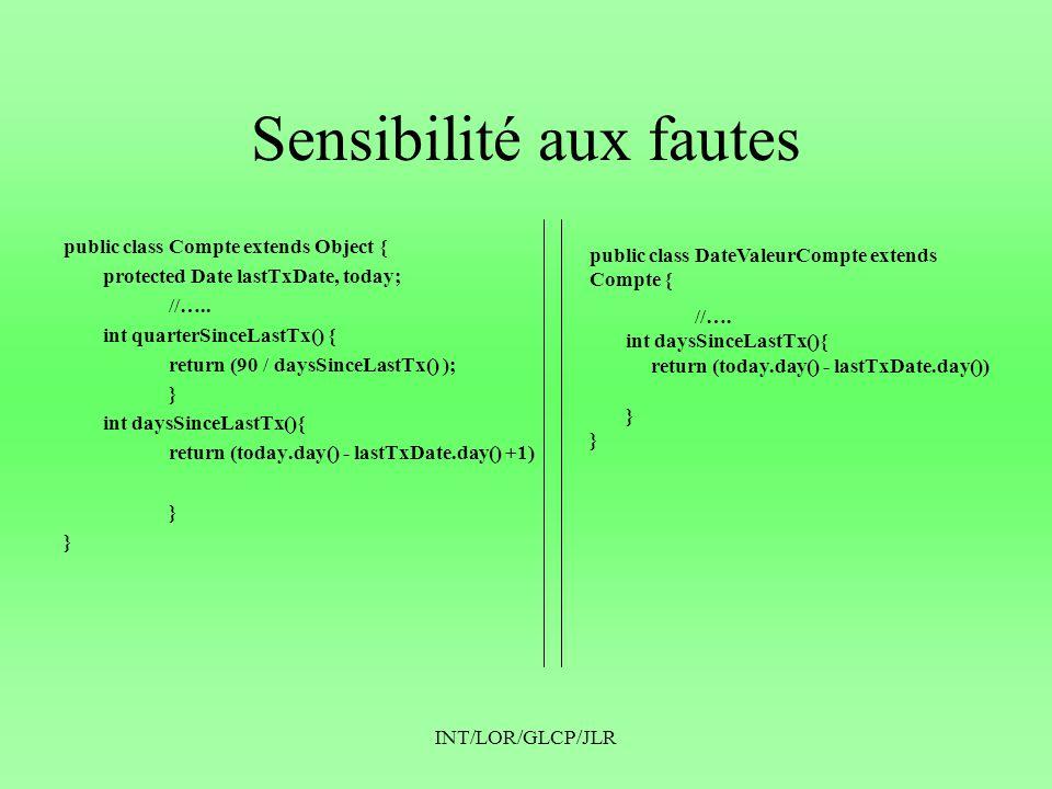 INT/LOR/GLCP/JLR Sensibilité aux fautes public class Compte extends Object { protected Date lastTxDate, today; //….. int quarterSinceLastTx() { return