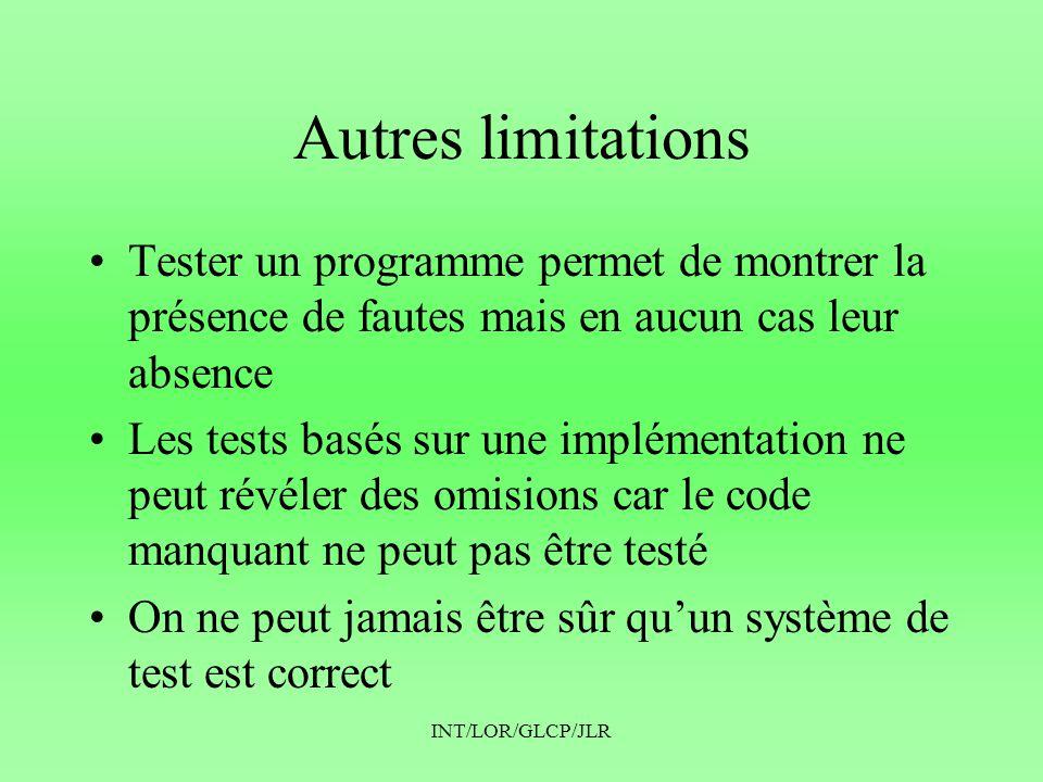 INT/LOR/GLCP/JLR Autres limitations •Tester un programme permet de montrer la présence de fautes mais en aucun cas leur absence •Les tests basés sur une implémentation ne peut révéler des omisions car le code manquant ne peut pas être testé •On ne peut jamais être sûr qu'un système de test est correct