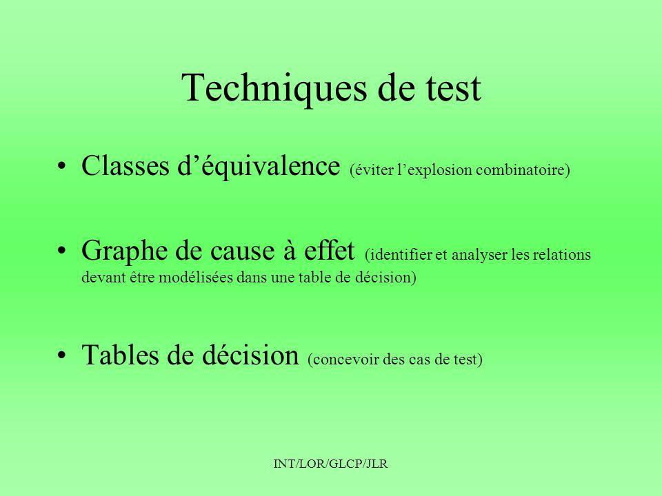 INT/LOR/GLCP/JLR Techniques de test •Classes d'équivalence (éviter l'explosion combinatoire) •Graphe de cause à effet (identifier et analyser les relations devant être modélisées dans une table de décision) •Tables de décision (concevoir des cas de test)