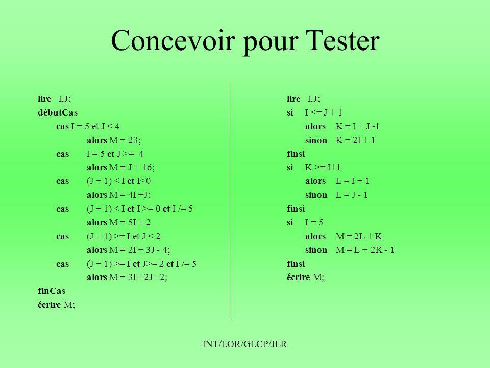 INT/LOR/GLCP/JLR Concevoir pour Tester lire I,J; débutCas cas I = 5 et J < 4 alors M = 23; cas I = 5 et J >= 4 alors M = J + 16; cas (J + 1) < I et I<0 alors M = 4I +J; cas (J + 1) = 0 et I /= 5 alors M = 5I + 2 cas (J + 1) >= I et J < 2 alors M = 2I + 3J - 4; cas (J + 1) >= I et J>= 2 et I /= 5 alors M = 3I +2J –2; finCas écrire M; lire I,J; si I <= J + 1 alorsK = I + J -1 sinonK = 2I + 1 finsi si K >= I+1 alorsL = I + 1 sinonL = J - 1 finsi si I = 5 alors M = 2L + K sinonM = L + 2K - 1 finsi écrire M;