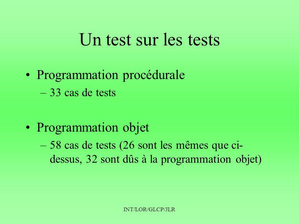 INT/LOR/GLCP/JLR Un test sur les tests •Programmation procédurale –33 cas de tests •Programmation objet –58 cas de tests (26 sont les mêmes que ci- dessus, 32 sont dûs à la programmation objet)