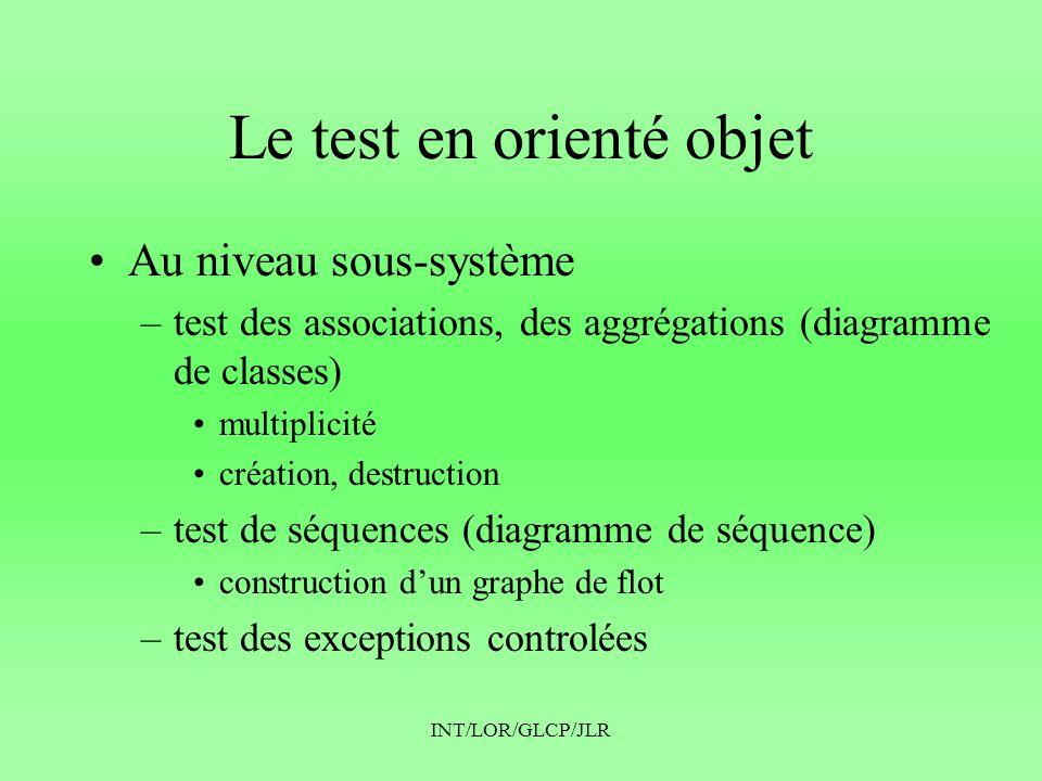 INT/LOR/GLCP/JLR Le test en orienté objet •Au niveau sous-système –test des associations, des aggrégations (diagramme de classes) •multiplicité •création, destruction –test de séquences (diagramme de séquence) •construction d'un graphe de flot –test des exceptions controlées