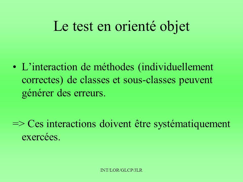 INT/LOR/GLCP/JLR Le test en orienté objet •L'interaction de méthodes (individuellement correctes) de classes et sous-classes peuvent générer des erreu