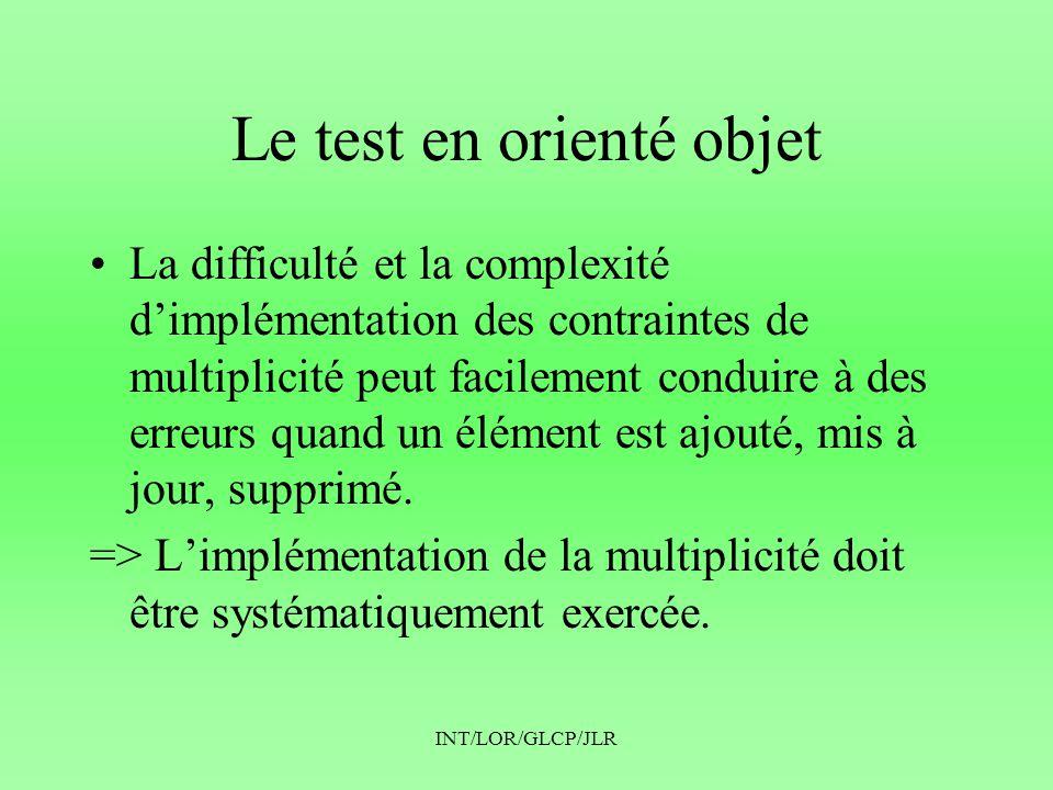 INT/LOR/GLCP/JLR Le test en orienté objet •La difficulté et la complexité d'implémentation des contraintes de multiplicité peut facilement conduire à