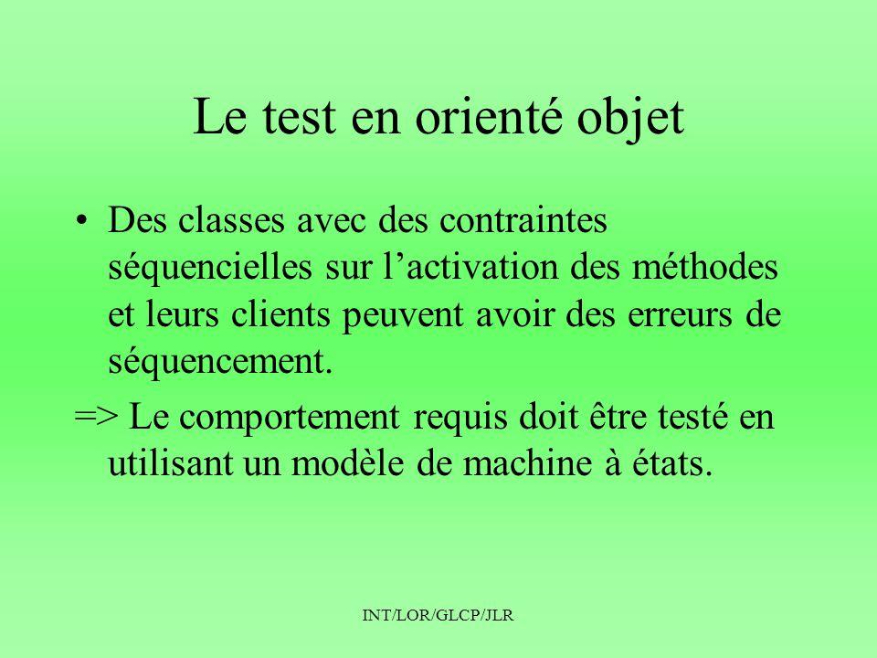 INT/LOR/GLCP/JLR Le test en orienté objet •Des classes avec des contraintes séquencielles sur l'activation des méthodes et leurs clients peuvent avoir
