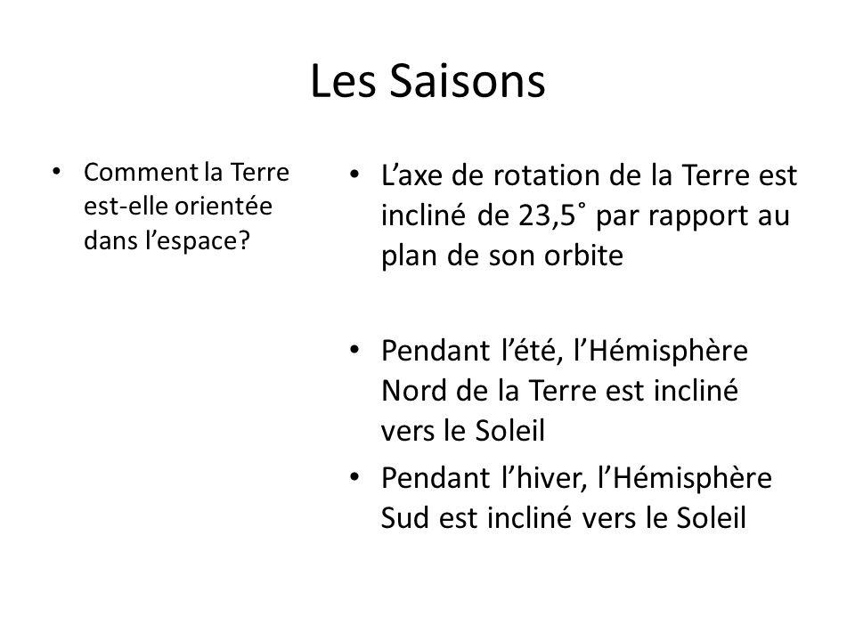Les Saisons • Comment l'inclinaison est-elle reliée à l'énergie solaire.