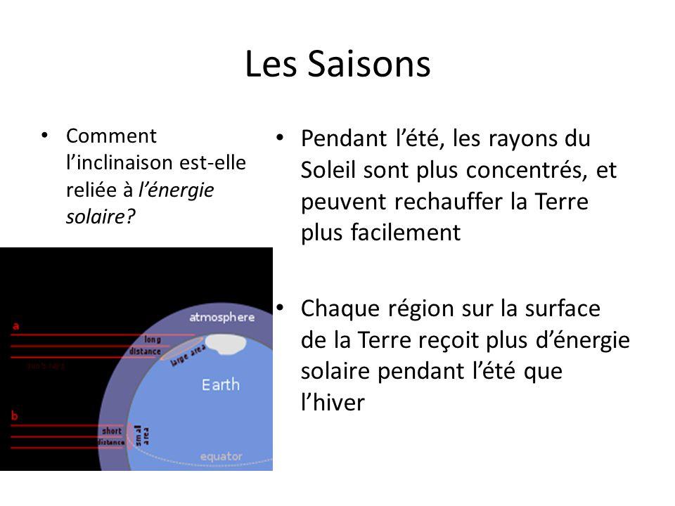 Les Saisons • Comment l'inclinaison est-elle reliée à l'énergie solaire? • Pendant l'été, les rayons du Soleil sont plus concentrés, et peuvent rechau