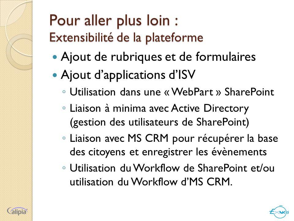 Pour aller plus loin : Extensibilité de la plateforme  Ajout de rubriques et de formulaires  Ajout d'applications d'ISV ◦ Utilisation dans une « Web
