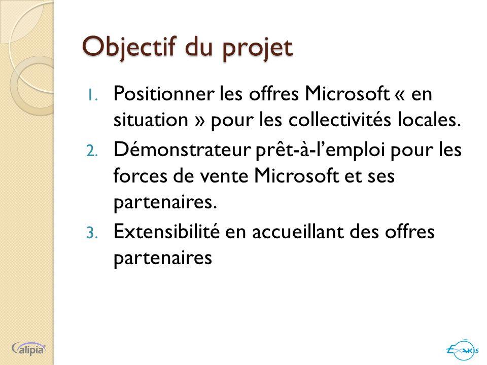 Objectif du projet 1. Positionner les offres Microsoft « en situation » pour les collectivités locales. 2. Démonstrateur prêt-à-l'emploi pour les forc