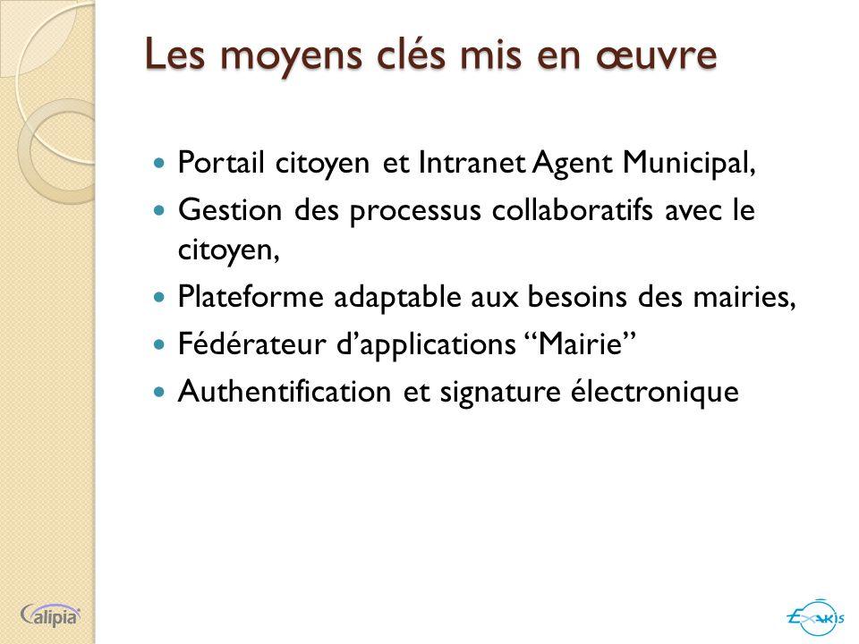 Les moyens clés mis en œuvre  Portail citoyen et Intranet Agent Municipal,  Gestion des processus collaboratifs avec le citoyen,  Plateforme adapta