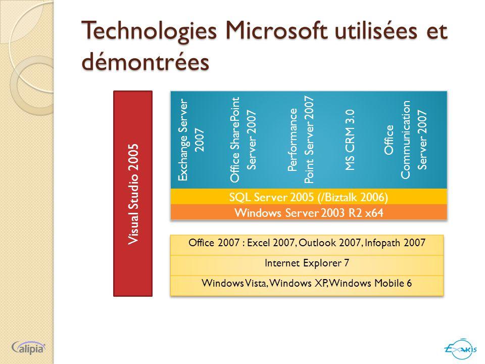 Technologies Microsoft utilisées et démontrées Visual Studio 2005