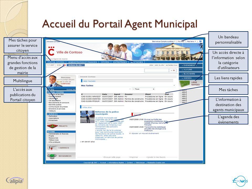 Accueil du Portail Agent Municipal Un bandeau personnalisable Un accès directe à l'information selon la catégorie d'utilisateurs Menu d'accès aux gran