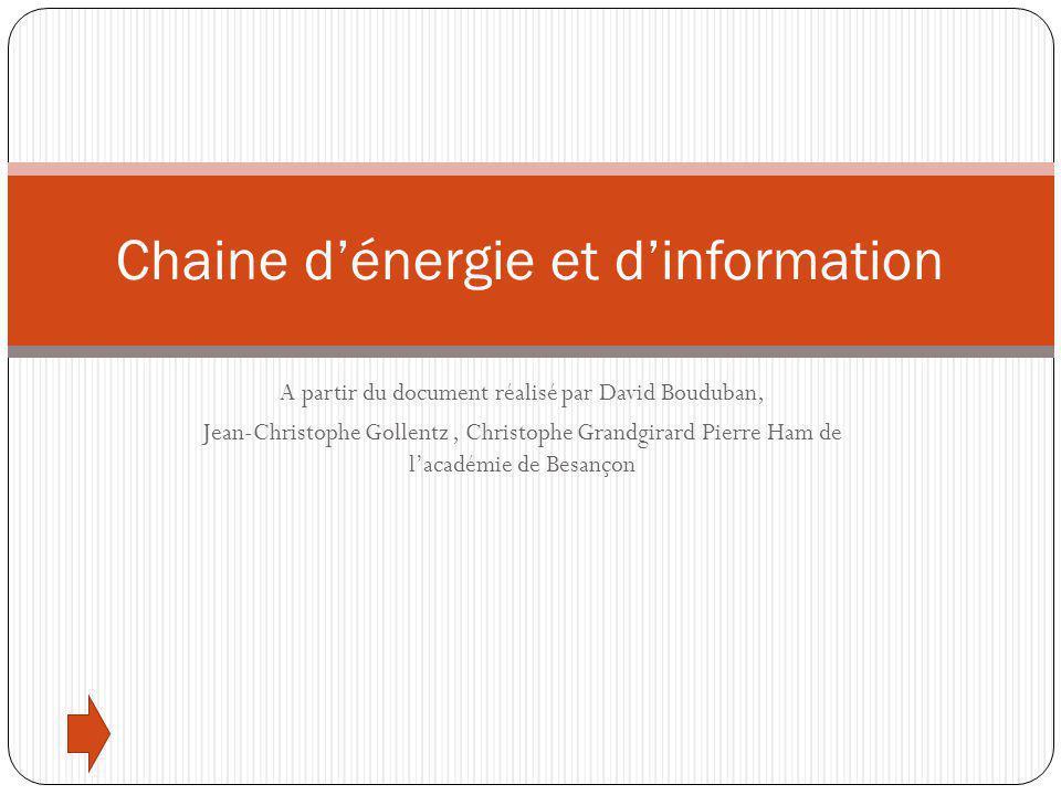 A partir du document réalisé par David Bouduban, Jean-Christophe Gollentz, Christophe Grandgirard Pierre Ham de l'académie de Besançon Chaine d'énergi