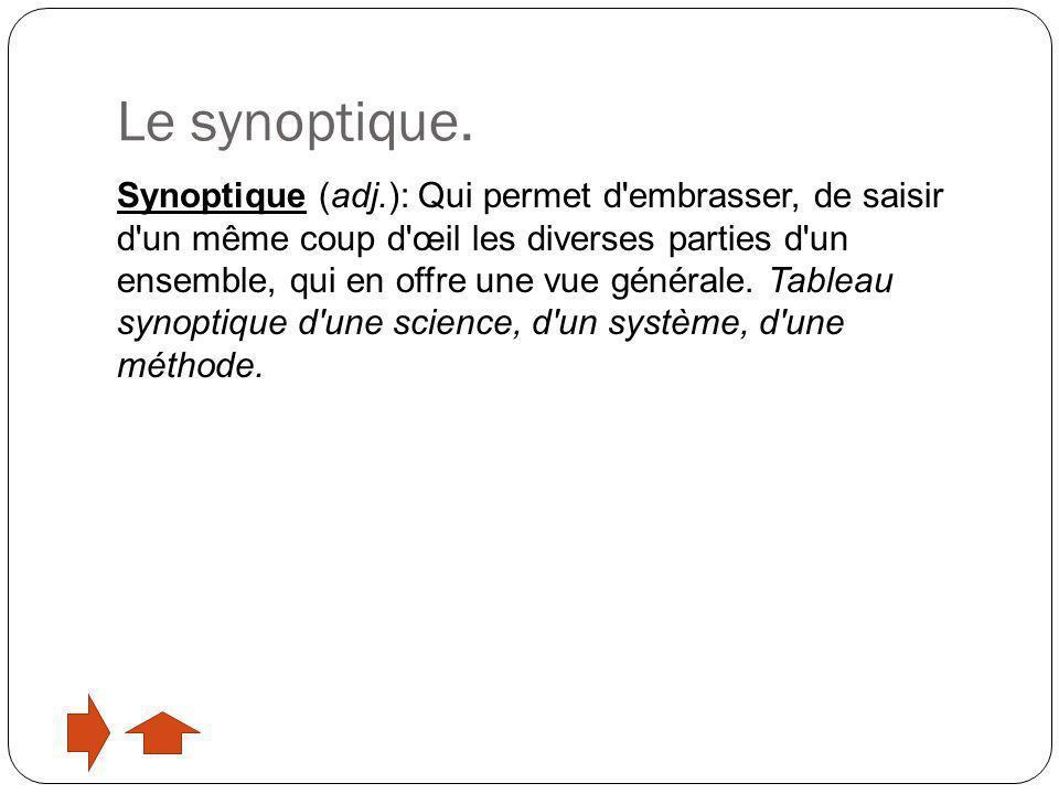 Le synoptique. Synoptique (adj.): Qui permet d'embrasser, de saisir d'un même coup d'œil les diverses parties d'un ensemble, qui en offre une vue géné