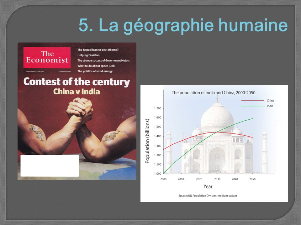 15. La géographie humaine